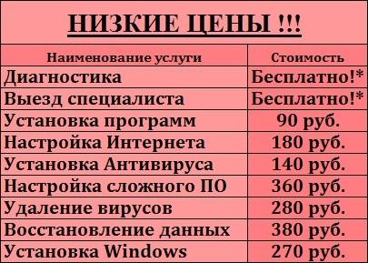 Ремонт компьютеров сервисный центр Cтатьи