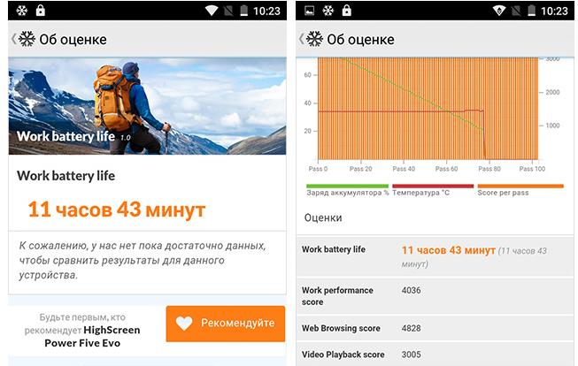 Обзор смартфона Highscreen Power Five Evo Cтатьи